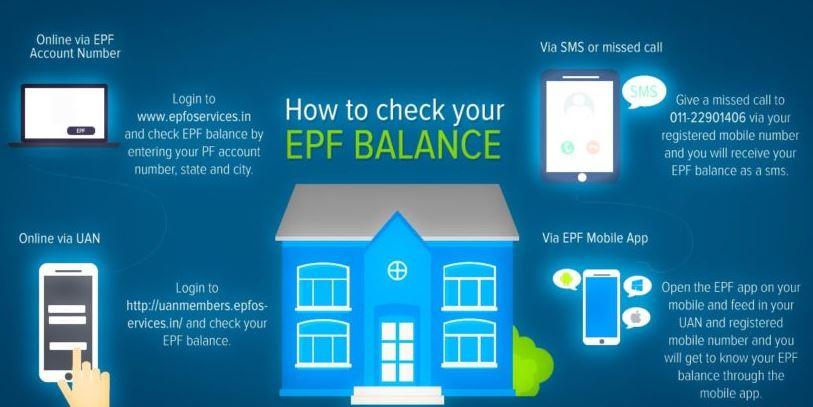 epf-balance-check